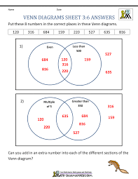 Math Venn Diagram Worksheet 15 Venn Diagrams Sheet 3 6 Answers Math Venn Diagram Worksheet