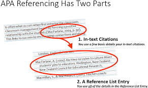 What Does An Apa Reference Look Like Apa Referencing