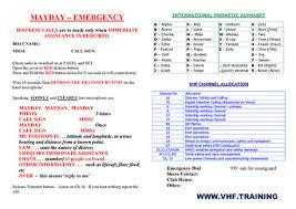 The nato phonetic alphabet is a spelling alphabet used by airline pilots, police, the military, and others when communicating over radio or telephone. Useful Downloads Links Rya Src Vhf Marine Radio Courses Scotland