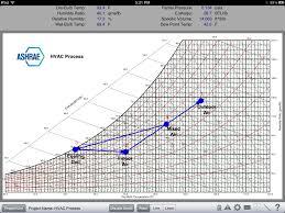 Trane Psychrometric Chart Si Units Carmel Software Ashrae Hvac Psychrometric Chart Ios App