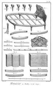 french society in the th century western civilization paper the  best ideas about french people paris furniture design reference diagrams of 18th century furniture broken down