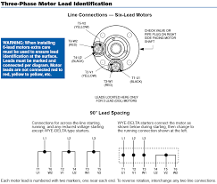 electrical electric pump motor wiring home improvement stack 3 phase connection diagram from franklin s aim literature enter image description here