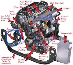 audi turbo engine diagram audi wiring diagrams