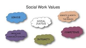 Social Work Values Social Work Values Steemit