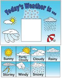 Weather Chart For Preschool Classroom Printable Organized Childrens Weather Chart Kindergarten And Preschool