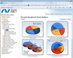 Silverlight Chart Control Example Scottgus Blog New Asp Net Charting Control Asp Chart