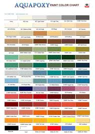Coral Paint Color Chart Aquapoxy Paint Color Chart Can Be Used On Laminate Or Formica