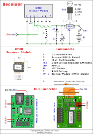 rf receiver circuit diagram the wiring diagram robert s gadgets gizmos wireless rf projects circuit diagram