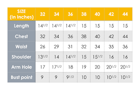 Blouse Shoulder Measurement Chart