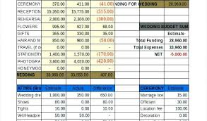 Free Wedding Budget Template A Practical Spreadsheet Destinatio