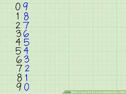 Nine Multiplication Chart 3 Ways To Learn The 9s On The Multiplication Table Wikihow