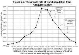 The One Chart That Explains Our Grim Economic Future