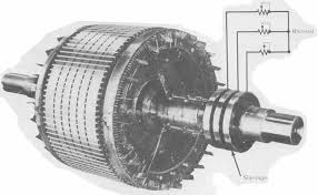 drafting for electronics motors and control circuits part 1 3 a wound rotor induction motor showing rheostat connections electric machinery operations of dresser rand company b rotor showing location of slip