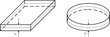 <b>Пластина</b> (строительная механика) — Википедия