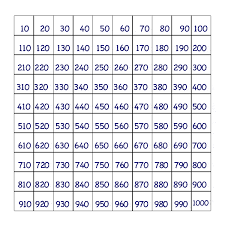 Composite Numbers List Pics Photos Table Of Prime Numbers