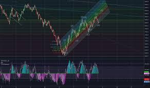 Rainbow Charts Indicator Rainbow Charts Tradingview
