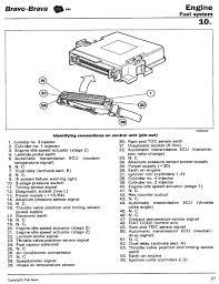 Fiat Stilo Engine Fuse Box Fiat 500 Fuse Panel