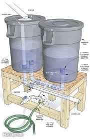make your own trash can. Unique Own Trashcanrainbarrel Build_your_own_rain_barrel_ In Make Your Own Trash Can