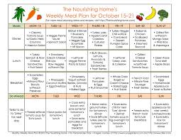 Weekly Menu Bi-Weekly Meal Plan for October 15–28 — the Better Mom