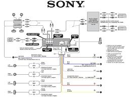 sony marine stereo wiring diagram boat stereo installation kit at Marine Stereo Wiring Diagram