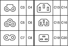 Iec Connectors Rs Components
