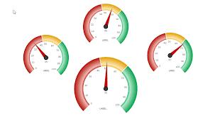 Angular Gauge Chart Jaspersoft Bi Suite Tutorials Angular Gauge Fusion Widget