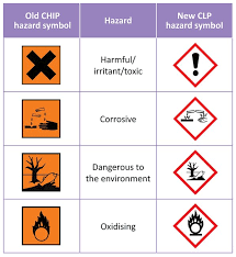 Headland Gearing Up For New Clp Hazard Warning Labelling