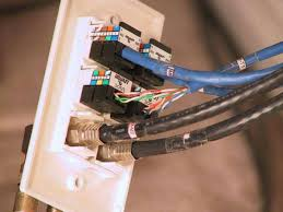 affordable flat rate network data wiring in chicago area chicago hardware installation hardware data recovery software telephone installations inside wiring inside telephone wiring inside phone wiring remodel