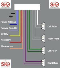 car stereo wiring colors data in diagram auto mate me pioneer car stereo wiring diagram at Pioneer Car Radio Wiring Diagram
