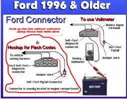 1995 ford f150 no spark electrical problem 1995 ford f150 v8 four or the ignition switch and fuses also the codes like this jump the two termnals shown together and turn key to on and count the flashes a 22