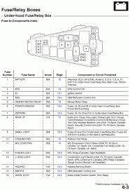 2008 mazda 6 fuse box diagram on 2008 download wirning diagrams mazda 6 horn fuse location at 2006 Mazda 6 Fuse Box Diagram Download