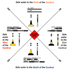 Safe Water Mark On Chart Navigation Markers Sounds Lights And Flags