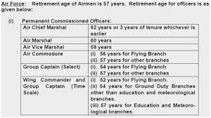 Air Force Officer Pay Chart 21 Prototypal Officer Retirement Pay Chart