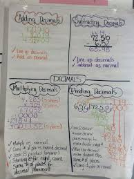 20 Dividing Decimals Pictures And Ideas On Weric
