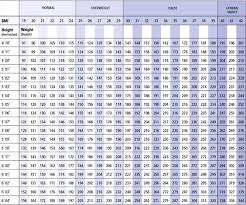 Marine Corps Taping Chart 41 Actual Marine Fitness Test Chart