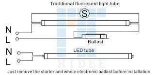 fluorescent tube wiring diagram wiring diagram led tubes wiring image wiring diagram wiring diagram for led fluorescent light wiring diagram