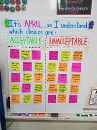 End Of The Year Expectations Chart Acceptable Choices Vs