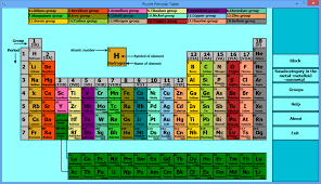 Puzzle Periodic Table Screnshots