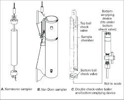cincinnati milacron wiring diagram wiring diagram library van dorn wiring diagram wiring diagramsnonisokinetic thief samplers a kemmerer sampler b