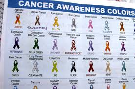 Support Ribbon Color Chart Today Is Insert Health Issue Here Awareness Day Is That