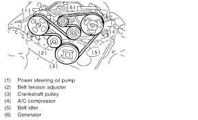 2001 subaru forester pulley diagram complete wiring diagrams \u2022 Subaru Forester Exhaust System Diagram 2004 subaru forester fuse box diagram best of 2003 subaru outback rh amandangohoreavey com 2005 subaru forester 2005 subaru forester