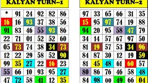 Sattamatka Com Kalyan Chart Kalyan Matka Satta Matka Offers Satta Master Mind Game Ma