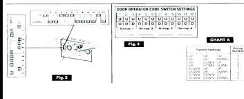 reprogram chamberlain garage door opener reset chamberlain garage door keypad reprogram garage door opener medium size of to program craftsman programming