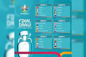 สรุป 24 ทีมสุดท้ายลุยศึก ยูโร 2020 มาซิโดเนียเหนือ เข้ารอบสุดท้าย