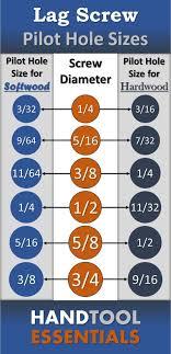Screw Bolt Size Chart Lag Screw Pilot Hole Sizes For Wood Best Drill Bit Size