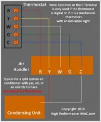 air conditioning units split system wiring diagram how to wire a thermostat hvac control