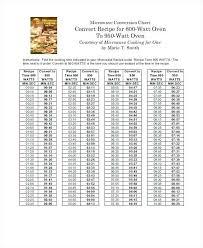 Kitchen Measurements Conversions Watopt Co
