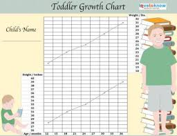 Toddler Boy Weight Chart Handy Printable Toddler Growth Chart Lovetoknow
