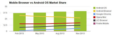 Android Fragmentation Chart Android Fragmentation 101 For Video Publishers Jw Player