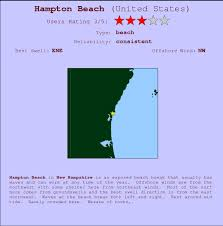 Hampton Nh Tide Chart 2018 Hampton Beach Golfvoorspellingen En Surfberichten New